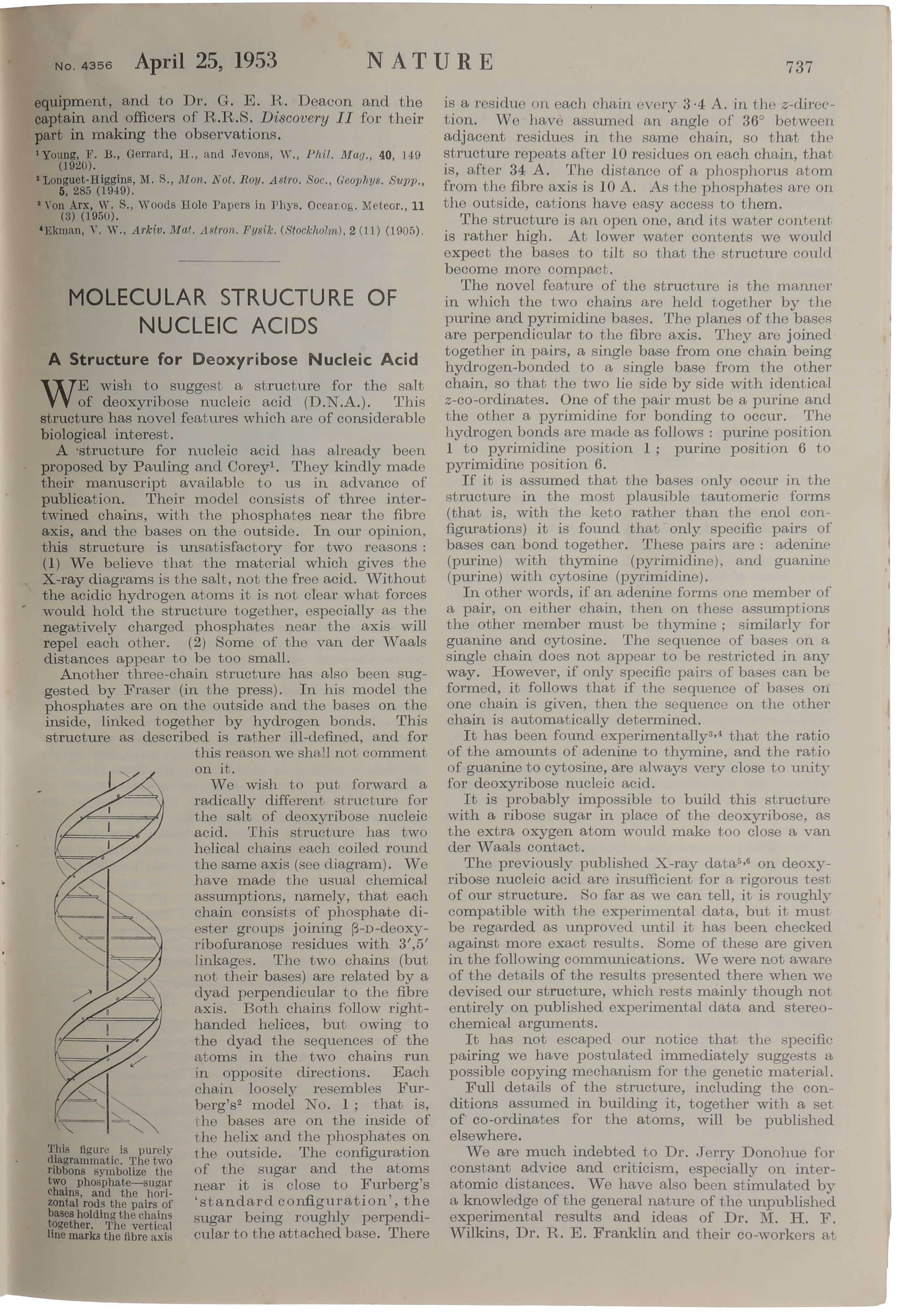 [The six milestone papers on the structure of DNA in original wrappers:] 1. WATSON, J. D. & CRICK, F. H. C. Molecular Structure of Nucleic Acids: A Structure for Deoxyribose Nucleic Acid; 2. WILKINS, M. H. F., STOKES, A. R. & WILSON, H. R. Molecular Structure of Deoxypentose Nucleic Acids; 3. FRANKLIN, R. E. & GOSLING, R. G. Molecular Configuration in Sodium Thymonucleate, pp. 737-41 in Nature, Vol. 171, No. 4356, April 25, 1953. 4. WATSON, J. D. & CRICK, F. H. C. Genetical Implications of the Structure of Deoxyribonucleic Acid, pp. 964-7 in Nature, Vol. 171, No. 4361, May 30, 1953. 5. FRANKLIN, R. E. & GOSLING, R. G. Evidence for 2-Chain Helix in Crystalline Structure of Sodium Deoxyribonucleate, pp. 156-7 in Nature, Vol. 172, No. 4369, July 25, 1953. 6. WILKINS, M. H. F., SEEDS, W. E. STOKES, A. R. & WILSON, H. R. Helical Structure of Crystalline Deoxypentose Nucleic Acid, pp. 759-62 in Nature, Vol. 172, No. 4382, October 24, 1953. WATSON, CRICK, WILKINS, STOKES, WILSON, FRANKLIN, GOSLING, SEEDS.
