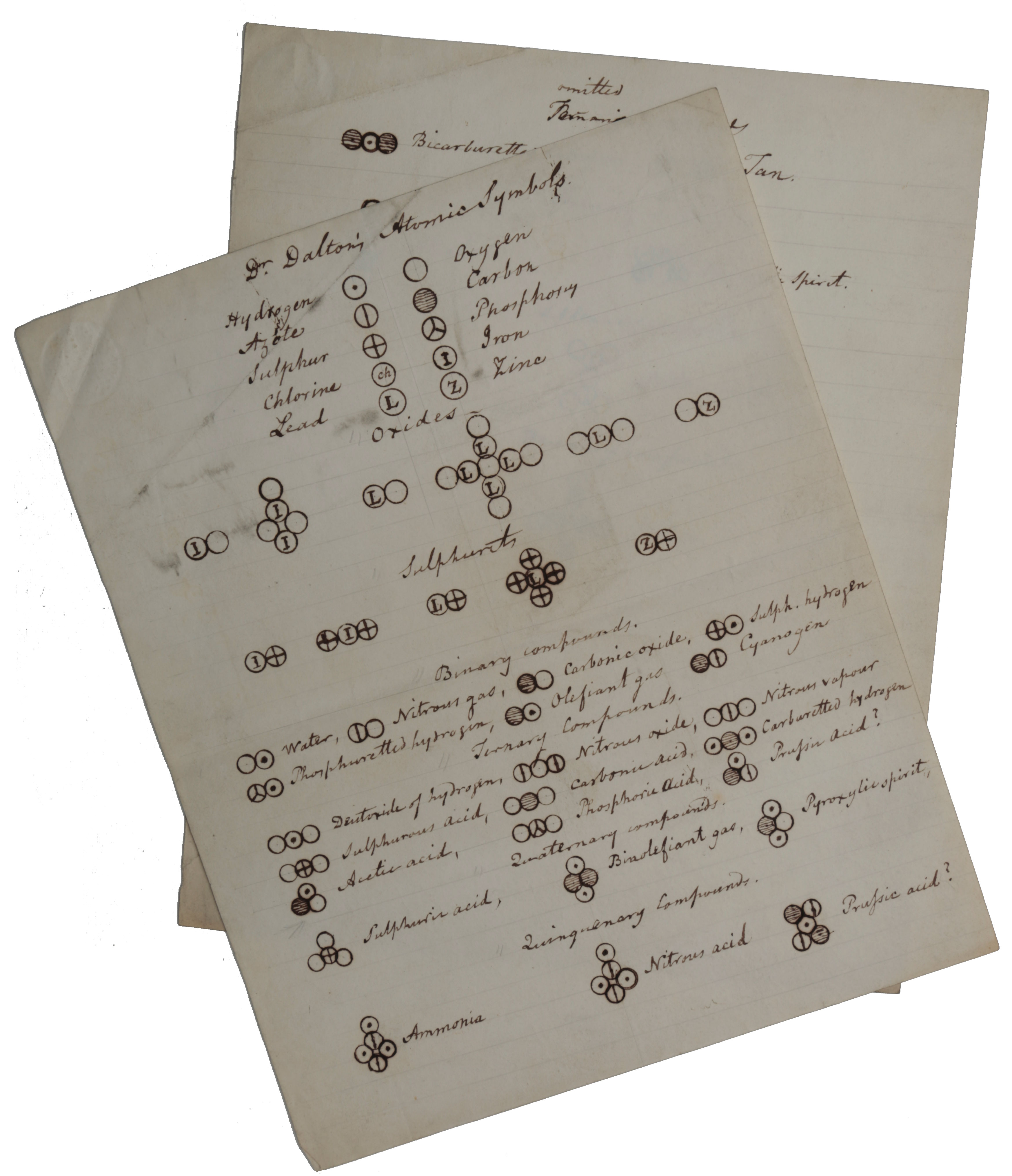 Atomic Symbols by John Dalton, explanatory of a Lecture given by him to the Members of the Manchester Mechanics' Institution, October 19th, 1835. Manuscript in contemporary (Dalton's?) hand. John DALTON.