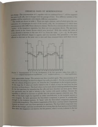The chemical basis of morphogenesis. Offprint from: Philosophical Transactions of the Royal Society of London, Series B, Vol. 237, No. 641, 14 August, 1952.